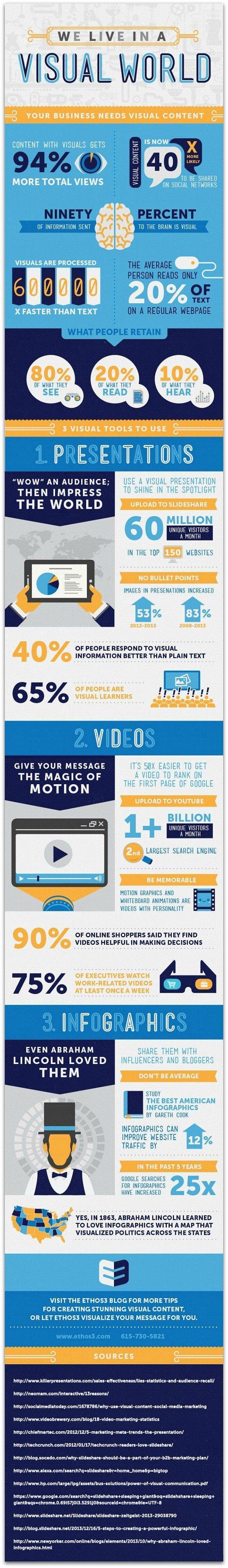 Визуалното съдържание е онази част в социалните мрежи, която ангажира аудиторията и се възприема много по-лесно от текста.